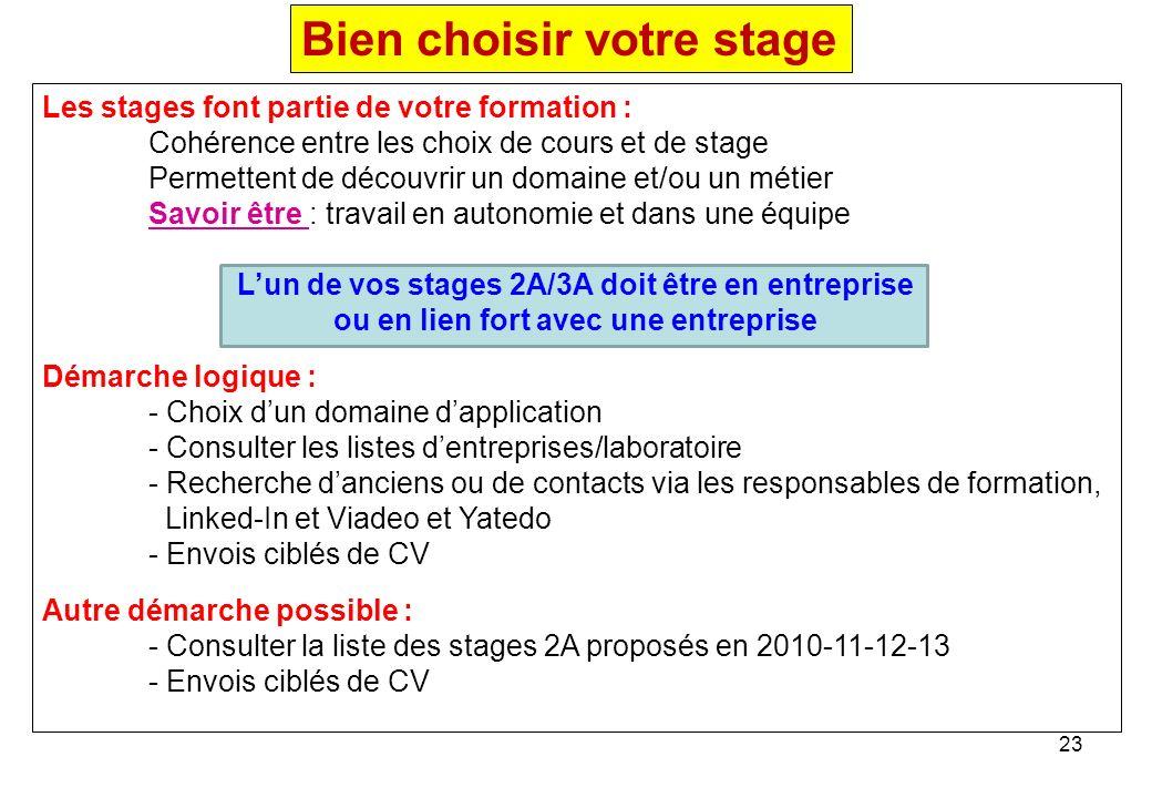 23 Bien choisir votre stage Les stages font partie de votre formation : Cohérence entre les choix de cours et de stage Permettent de découvrir un doma