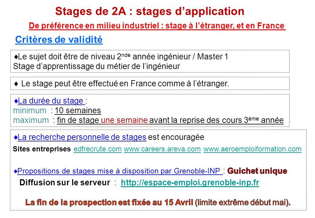 Critères de validité Le sujet doit être de niveau 2 nde année ingénieur / Master 1 Stage dapprentissage du métier de lingénieur Le stage peut être eff