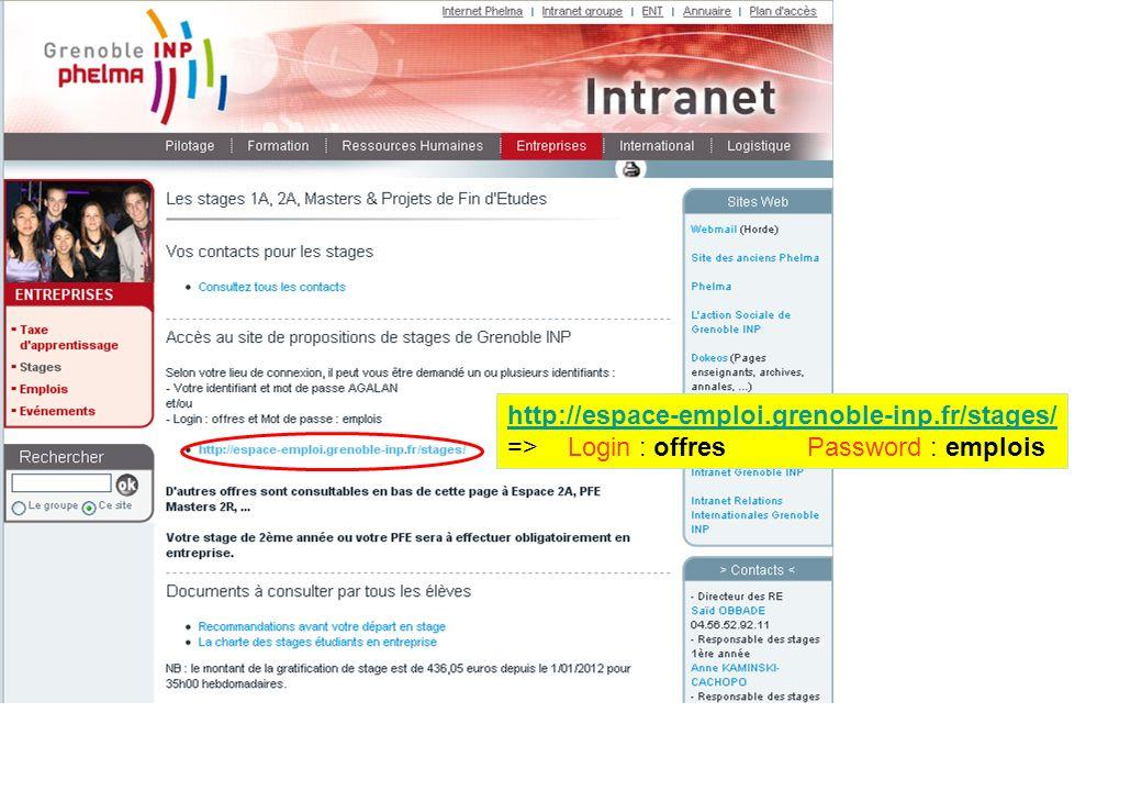 Sur le site de lespace Information et Emploi Guichet Unique Emploi / Stages http://espace-emploi.grenoble-inp.fr De lextérieur => Login : offres Password : emplois
