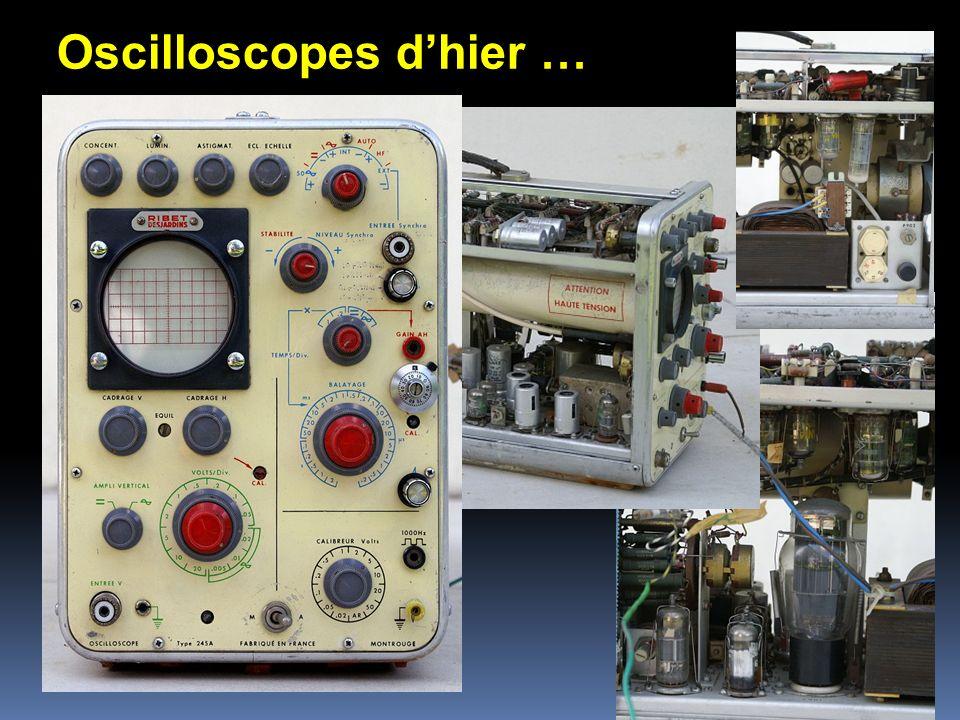 Oscilloscopes dhier …