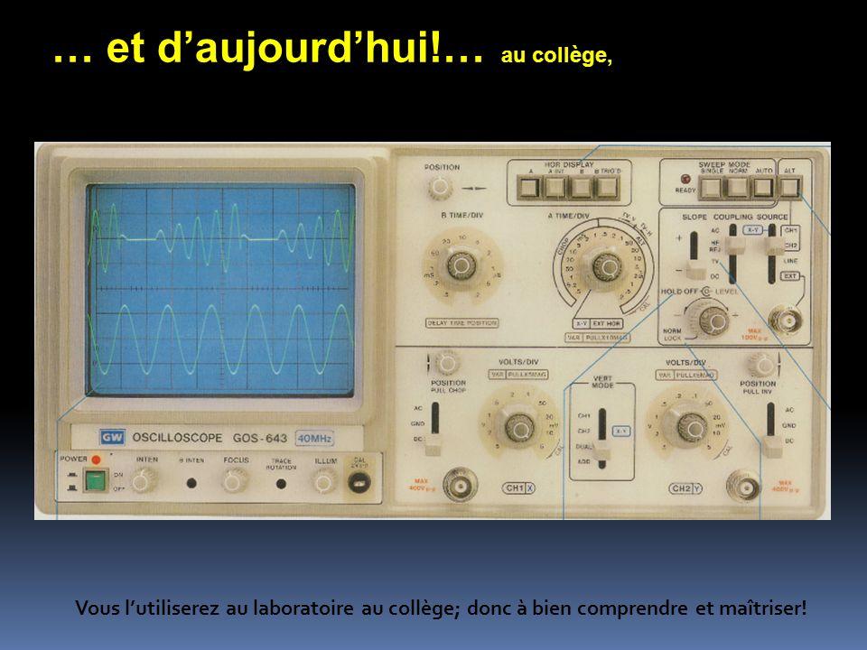 … et daujourdhui!… au collège, Vous lutiliserez au laboratoire au collège; donc à bien comprendre et maîtriser!