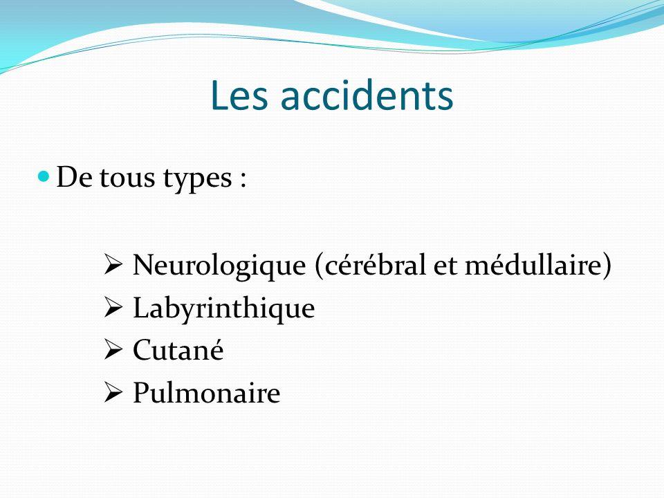Les accidents De tous types : Neurologique (cérébral et médullaire) Labyrinthique Cutané Pulmonaire