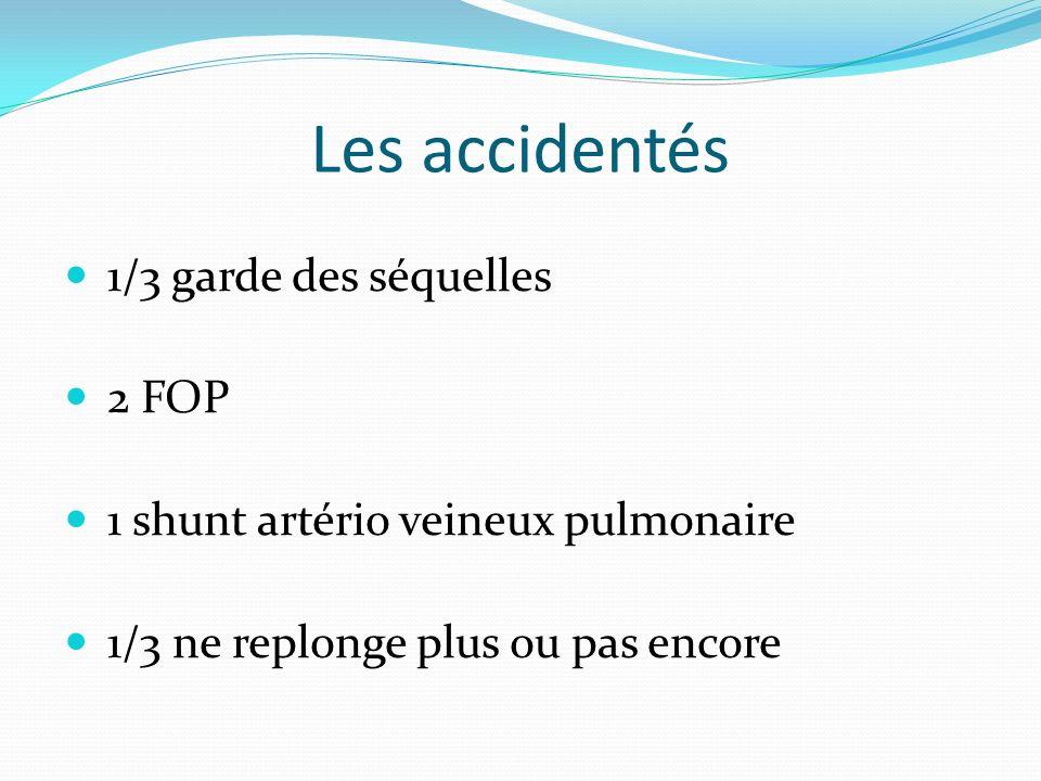 Les accidentés 1/3 garde des séquelles 2 FOP 1 shunt artério veineux pulmonaire 1/3 ne replonge plus ou pas encore