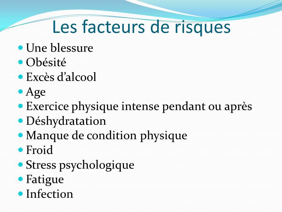 Les facteurs de risques Une blessure Obésité Excès dalcool Age Exercice physique intense pendant ou après Déshydratation Manque de condition physique