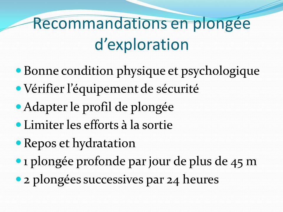 Recommandations en plongée dexploration Bonne condition physique et psychologique Vérifier léquipement de sécurité Adapter le profil de plongée Limite