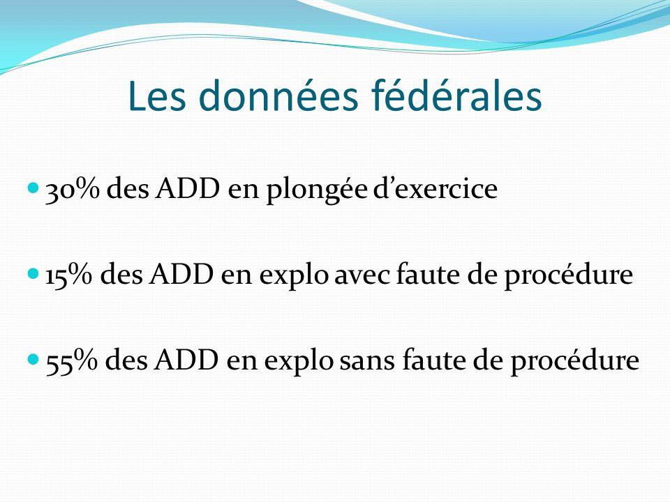 Les données fédérales 30% des ADD en plongée dexercice 15% des ADD en explo avec faute de procédure 55% des ADD en explo sans faute de procédure