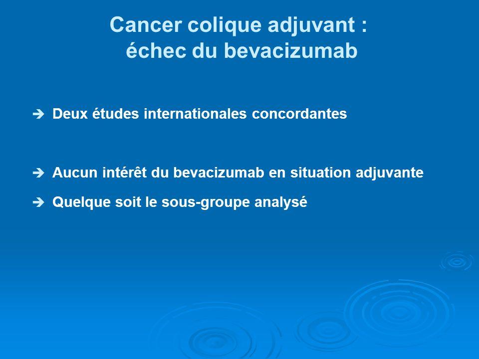 Cancer colique adjuvant : échec du bevacizumab Deux études internationales concordantes Aucun intérêt du bevacizumab en situation adjuvante Quelque soit le sous-groupe analysé