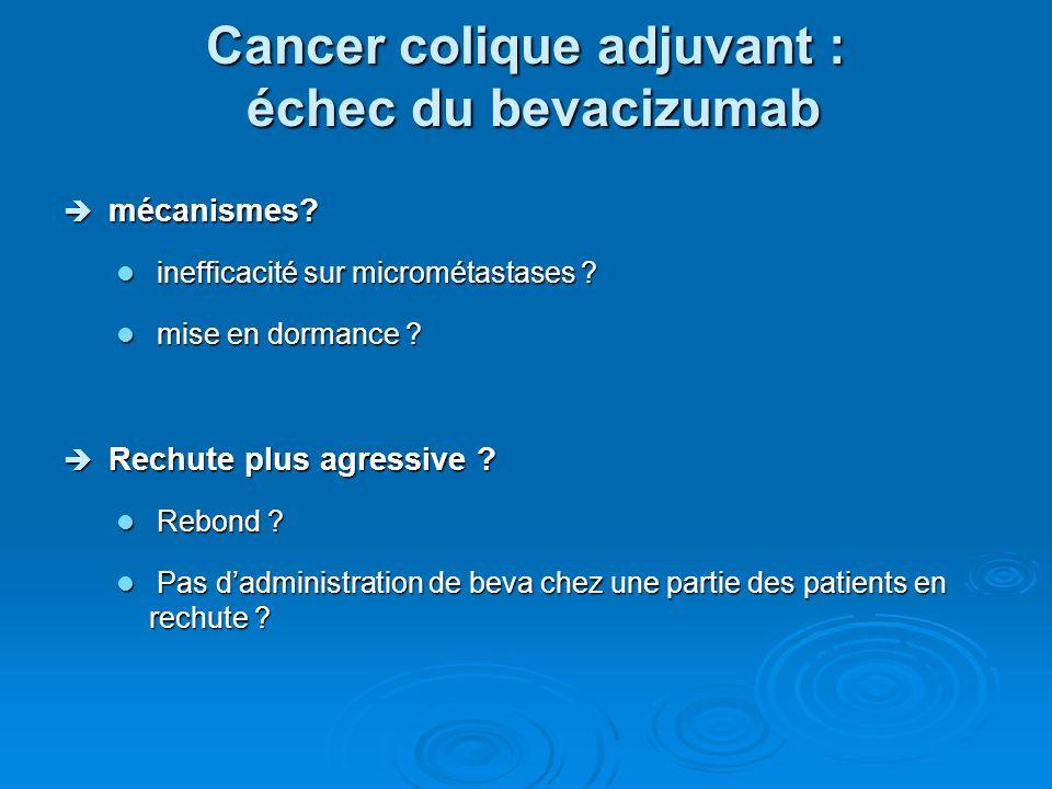 Cancer colique adjuvant : échec du bevacizumab mécanismes.
