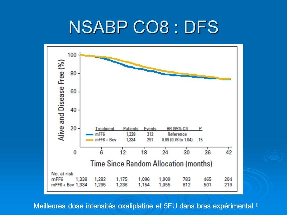 NSABP CO8 : DFS Meilleures dose intensités oxaliplatine et 5FU dans bras expérimental !