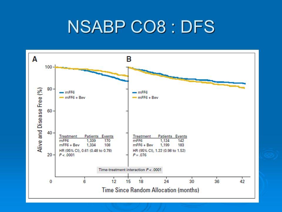 NSABP C08: DFS Meilleures dose intensités Meilleures dose intensités oxaliplatine et 5FU dans bras expérimental .