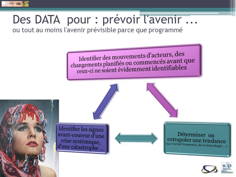 Des DATA pour : prévoir l avenir... ou tout au moins l avenir prévisible parce que programmé