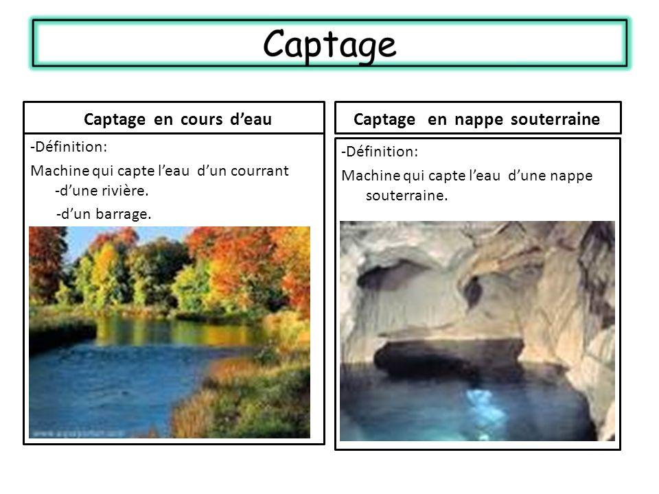 Captage en cours deau -Définition: Machine qui capte leau dun courrant -dune rivière. -dun barrage. Captage en nappe souterraine -Définition: Machine