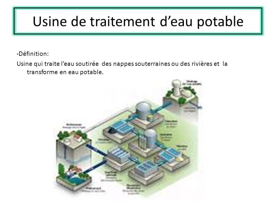 -Définition: Usine qui traite leau soutirée des nappes souterraines ou des rivières et la transforme en eau potable.
