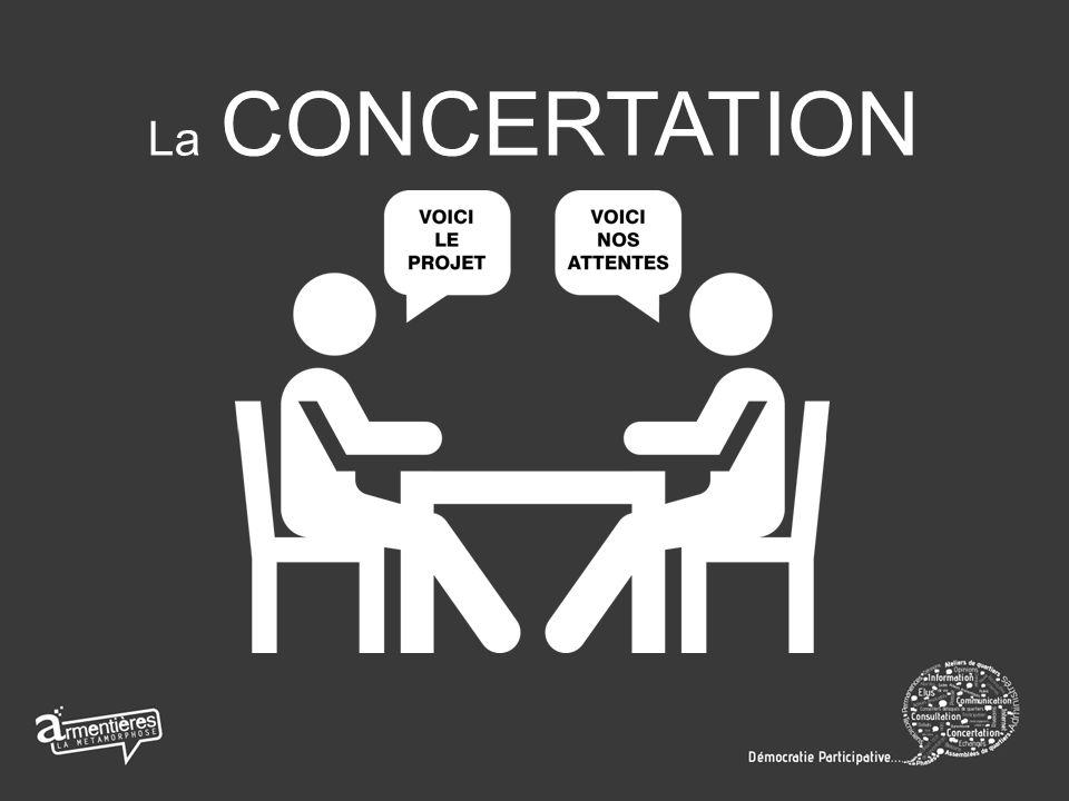 La CONCERTATION
