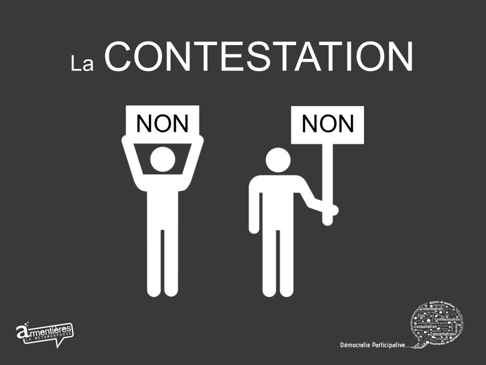 La CONTESTATION NON