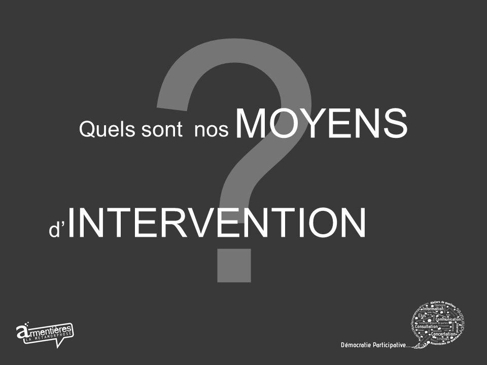 Quels sont nos MOYENS d INTERVENTION ?
