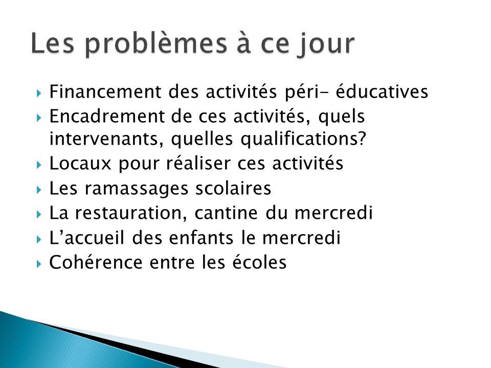 Financement des activités péri- éducatives Encadrement de ces activités, quels intervenants, quelles qualifications.