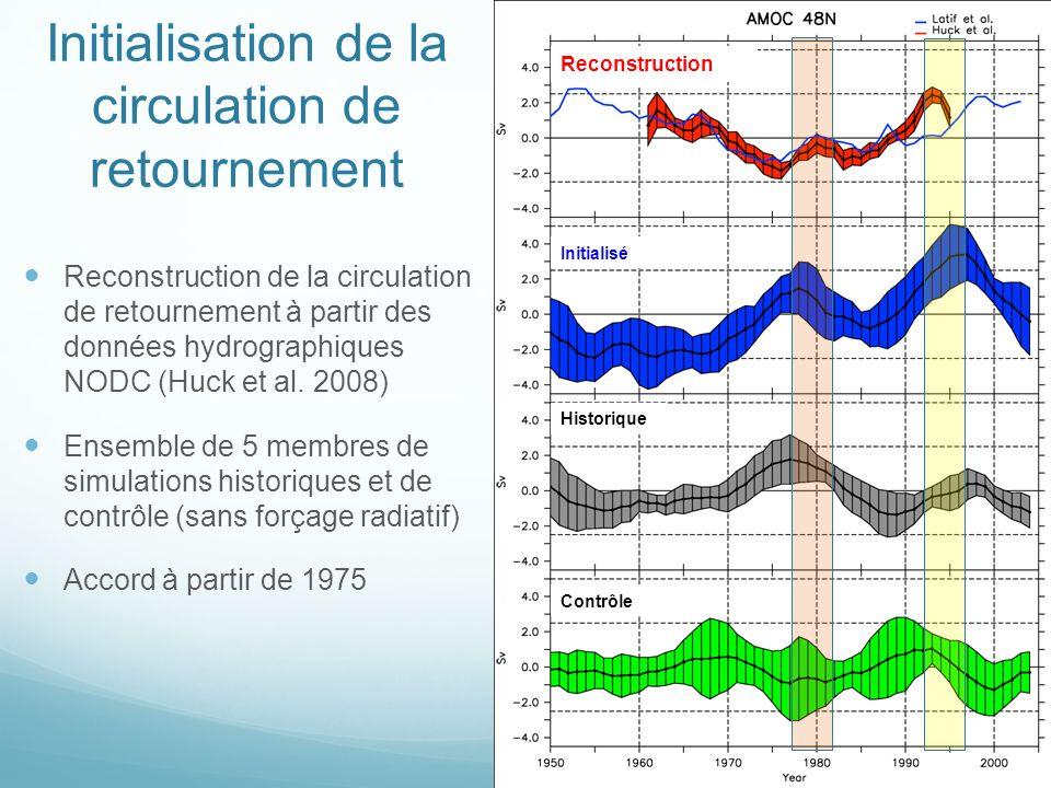 Initialisation de la circulation de retournement Reconstruction de la circulation de retournement à partir des données hydrographiques NODC (Huck et al.