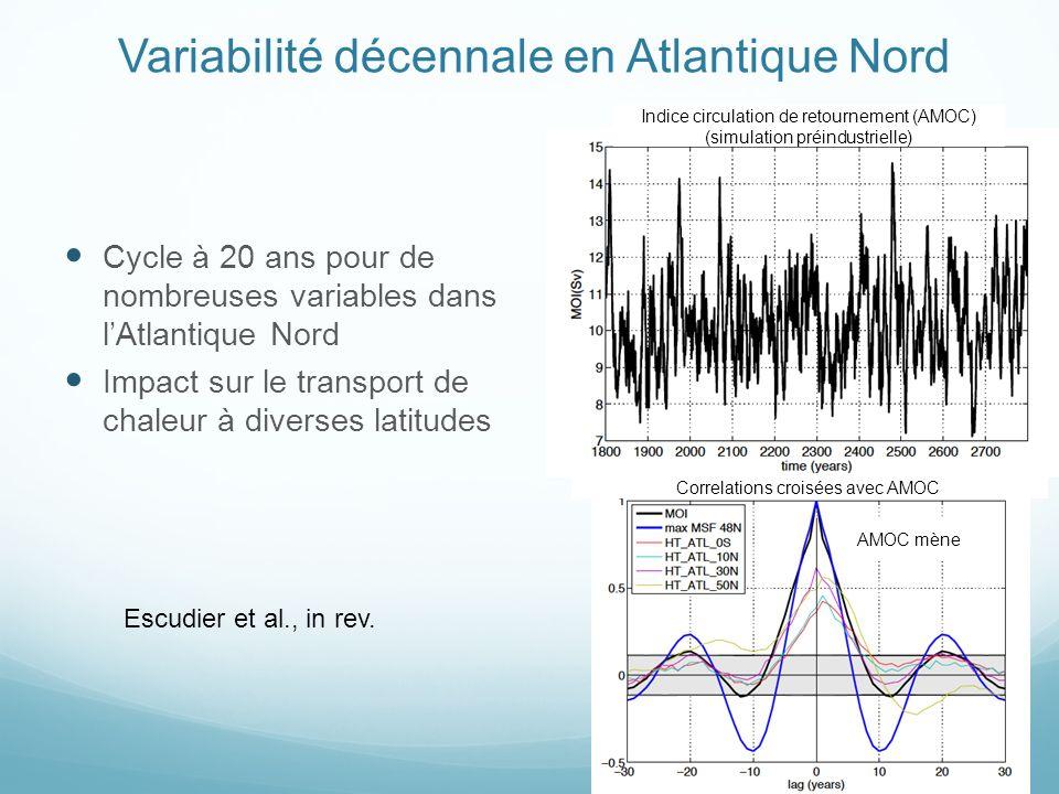 Variabilité décennale en Atlantique Nord Cycle à 20 ans pour de nombreuses variables dans lAtlantique Nord Impact sur le transport de chaleur à diverses latitudes Escudier et al., in rev.