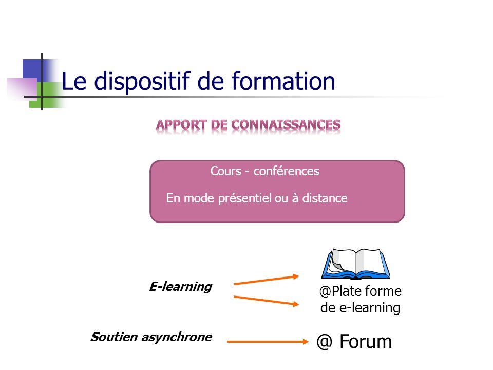 Le dispositif de formation E-learning @Plate forme de e-learning Cours - conférences En mode présentiel ou à distance Soutien asynchrone @ Forum