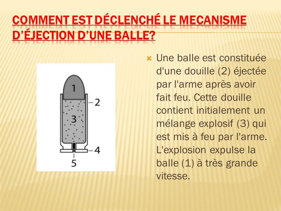 Une balle est constituée d'une douille (2) éjectée par l'arme après avoir fait feu. Cette douille contient initialement un mélange explosif (3) qui es