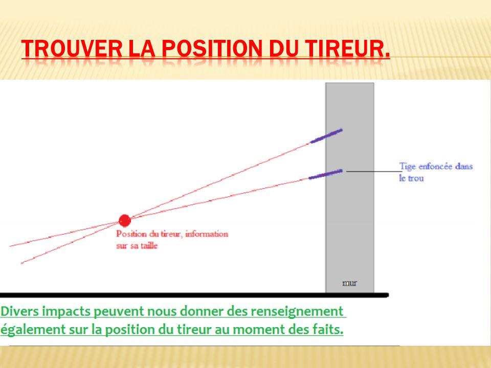 Une balle pénétrant dans les obstacles avec la même trajectoire que celle qu'elle possédait avant, le trou formé donnera une indication sur le chemin