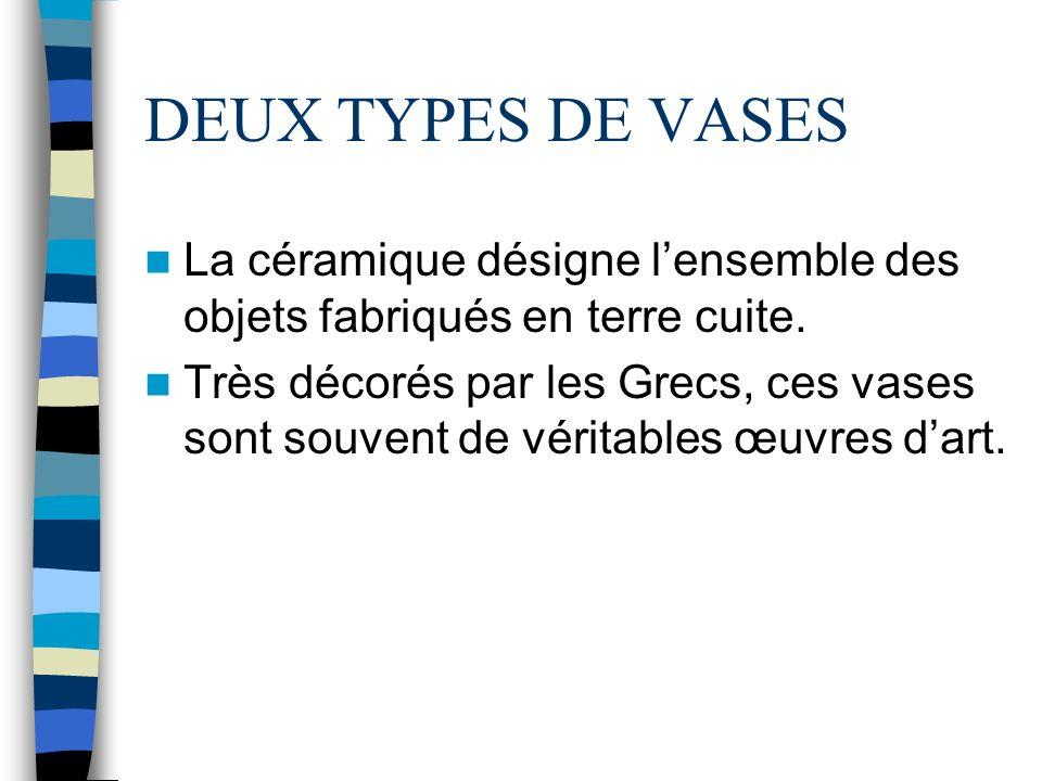 DEUX TYPES DE VASES La céramique désigne lensemble des objets fabriqués en terre cuite. Très décorés par les Grecs, ces vases sont souvent de véritabl