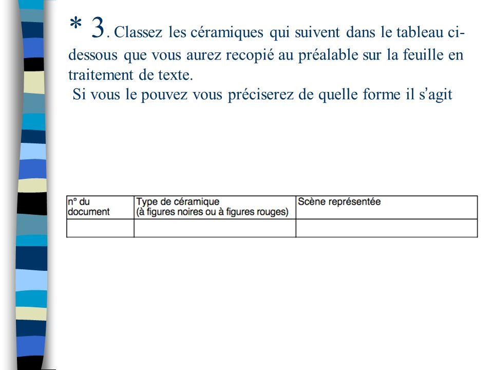 * 3. Classez les céramiques qui suivent dans le tableau ci- dessous que vous aurez recopié au préalable sur la feuille en traitement de texte. Si vous