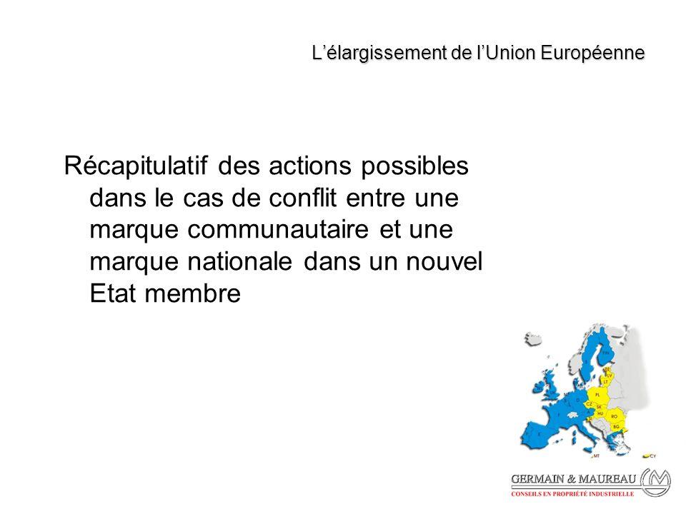 Lélargissement de lUnion Européenne Récapitulatif des actions possibles dans le cas de conflit entre une marque communautaire et une marque nationale dans un nouvel Etat membre