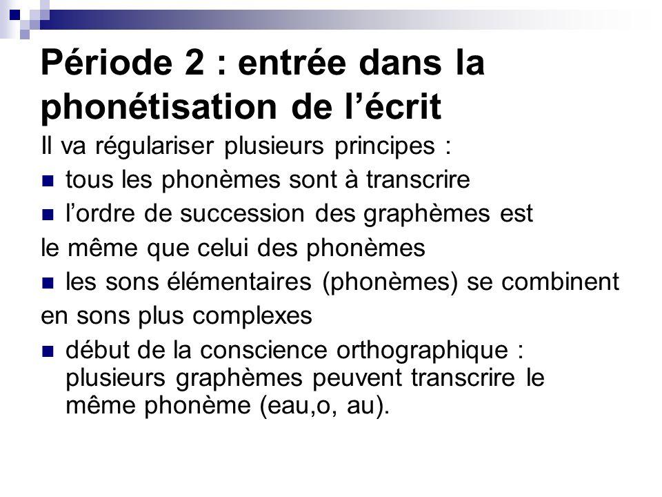Période 2 : entrée dans la phonétisation de lécrit Il va régulariser plusieurs principes : tous les phonèmes sont à transcrire lordre de succession de