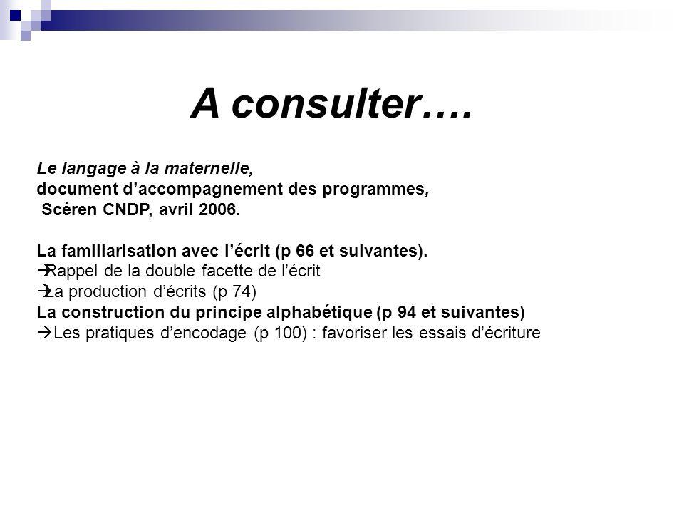 A consulter…. Le langage à la maternelle, document daccompagnement des programmes, Scéren CNDP, avril 2006. La familiarisation avec lécrit (p 66 et su