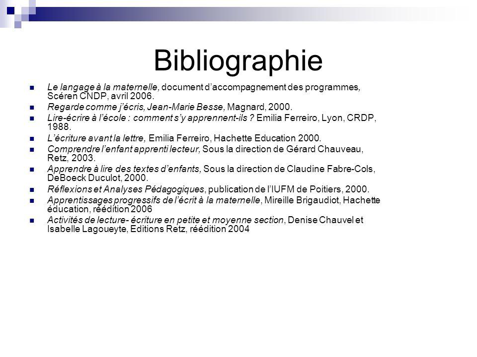 Bibliographie Le langage à la maternelle, document daccompagnement des programmes, Scéren CNDP, avril 2006. Regarde comme jécris, Jean-Marie Besse, Ma