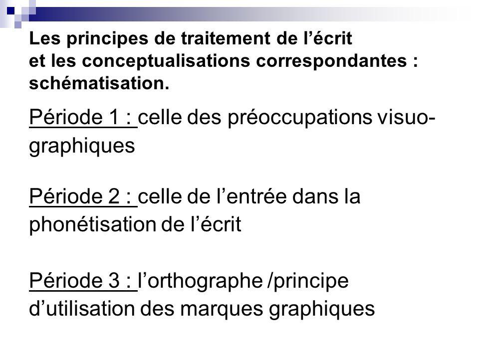Période 1 : des préoccupations visuo-graphiques, de la protoécriture à lécriture sémiographique Lenfant fait des marques graphiques quil associe peu à peu à des significations sans les relier à la chaîne sonore.