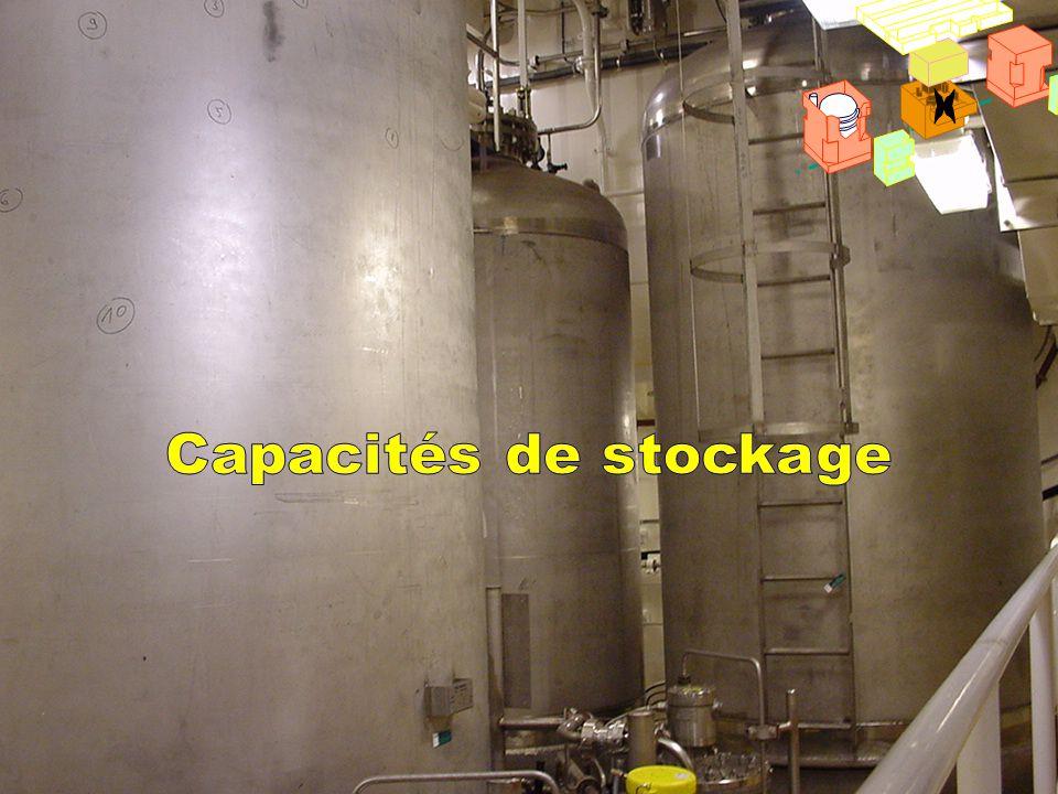 Capacités CT