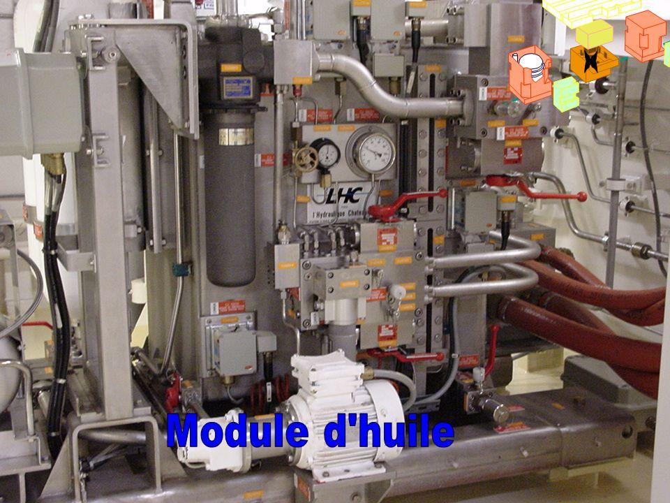 Module CU