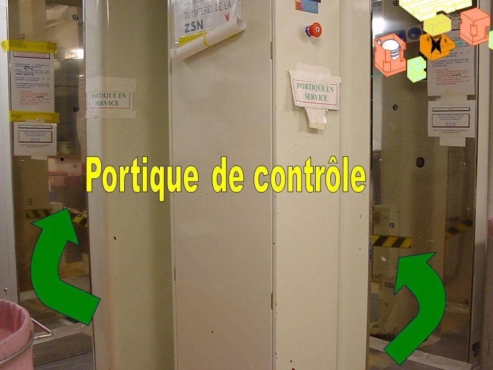 SAS de contrôle