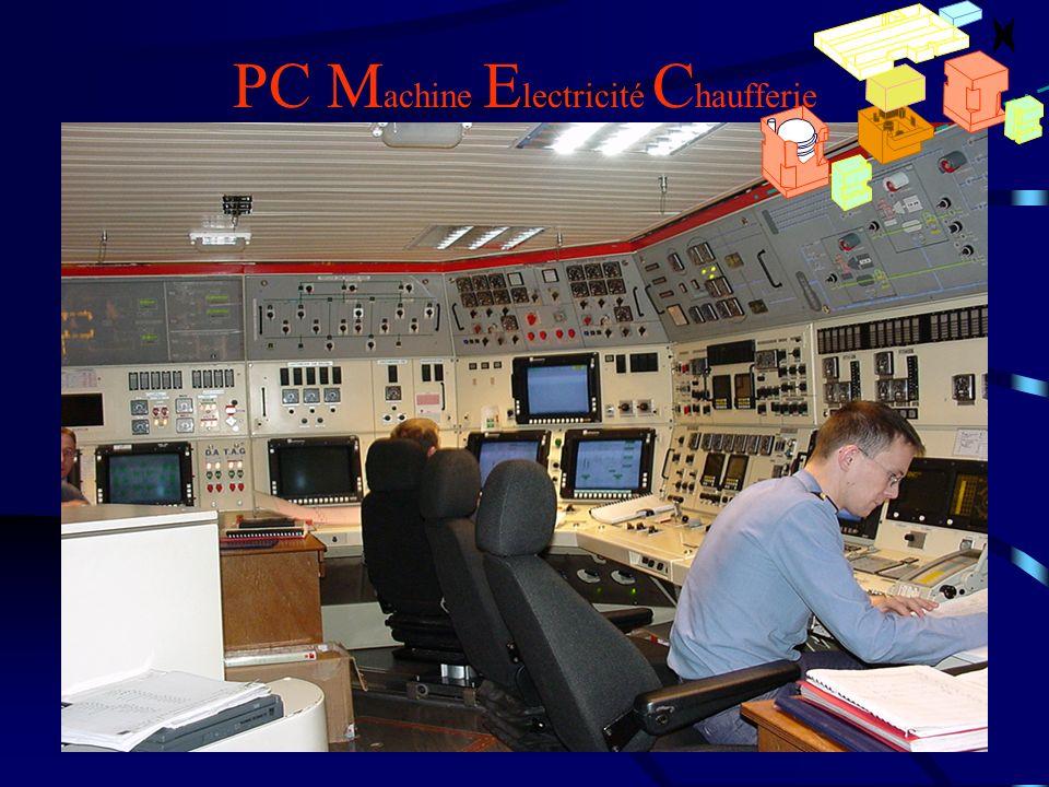PC M achine E lectricité C haufferie