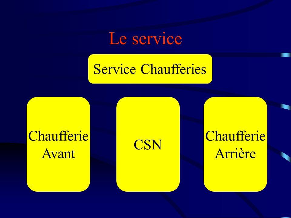 Le service Service Chaufferies Chaufferie Avant CSN Chaufferie Arrière