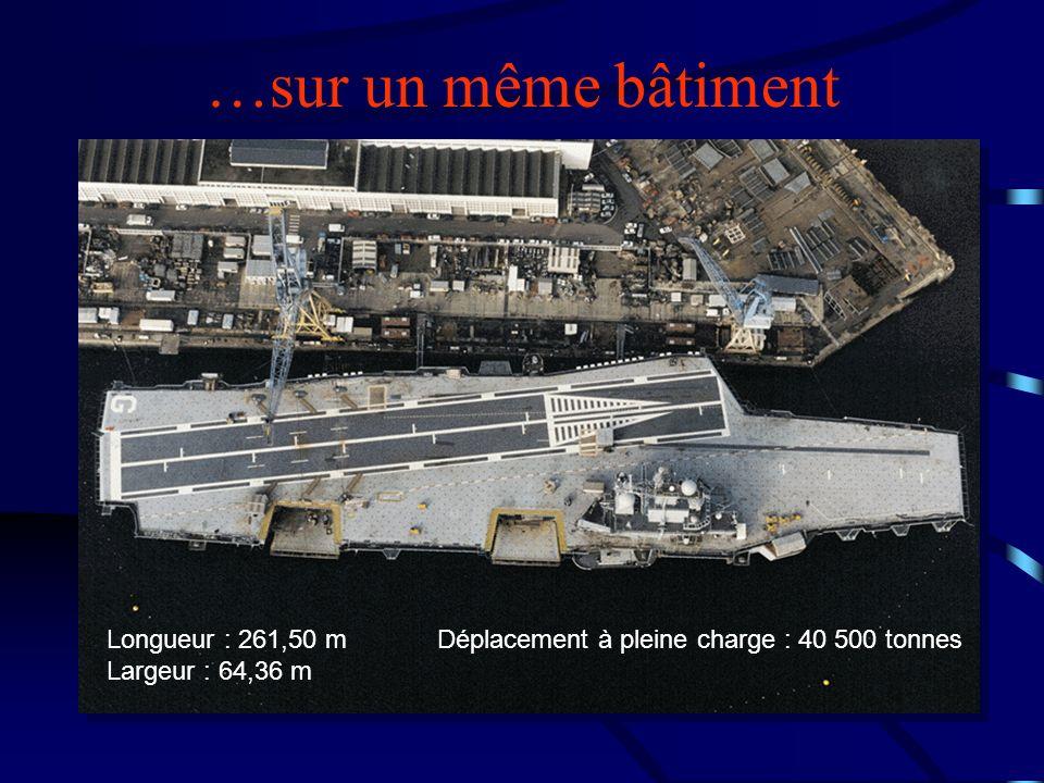 Longueur : 261,50 m Largeur : 64,36 m Déplacement à pleine charge : 40 500 tonnes …sur un même bâtiment