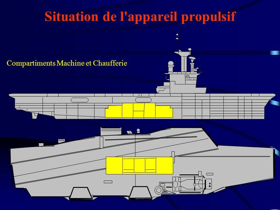 Situation de l'appareil propulsif Compartiments Machine et Chaufferie