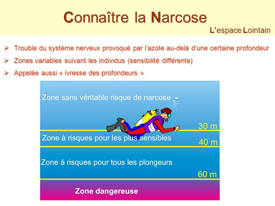 Lespace lointain - Conditions - Connaître la Narcose