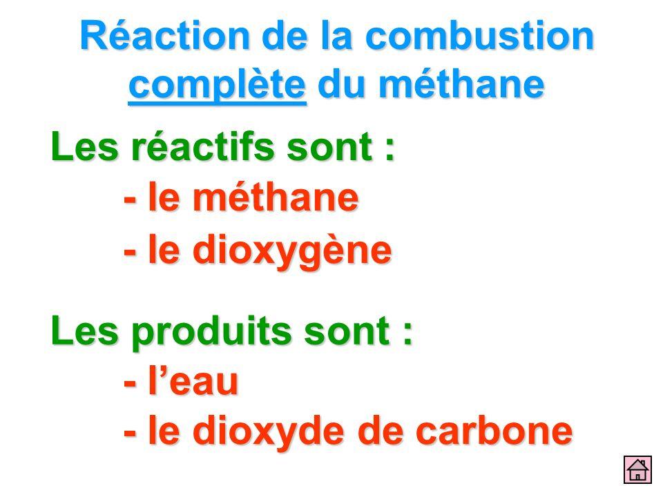Les réactifs sont : - le méthane - le méthane - le dioxygène - le dioxygène Les produits sont : - leau - leau Réaction de la combustion complète du mé
