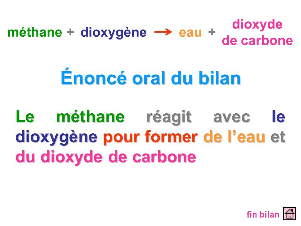 Énoncé oral du bilan Le méthane méthane réagit avec avec le dioxygène dioxygène pour former former de leau leau et du dioxyde de carbone méthane+dioxy