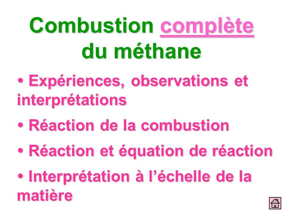 Combustion complète du méthane Expériences, observations et interprétations Expériences, observations et interprétations Interprétation à léchelle de