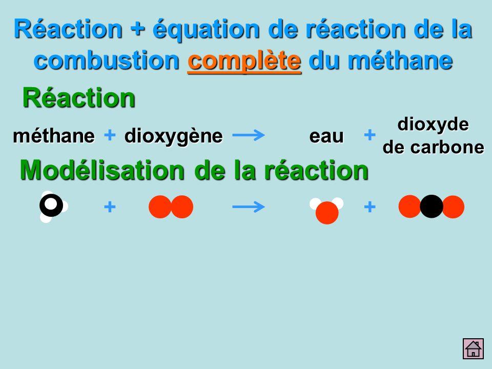 Réaction + équation de réaction de la combustion complète du méthane Réaction dioxyde de carbone eau + méthanedioxygène + ++ Modélisation de la réacti
