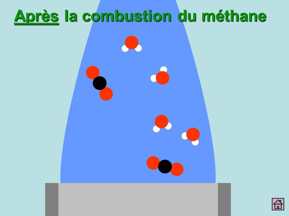 Après la combustion du méthane