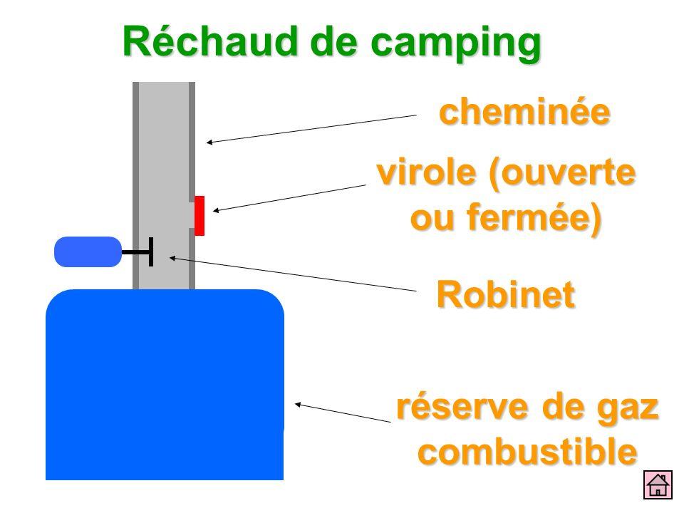 Réchaud de camping cheminée virole (ouverte ou fermée) réserve de gaz combustible Robinet