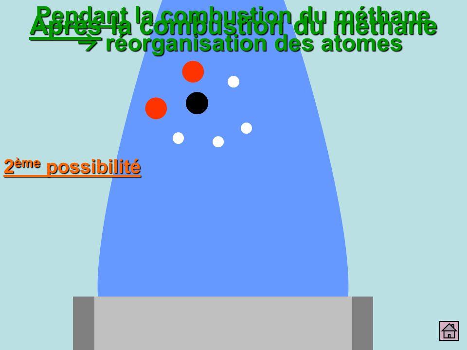 Pendant la combustion du méthane réorganisation des atomes Après la combustion du méthane 2 ème possibilité