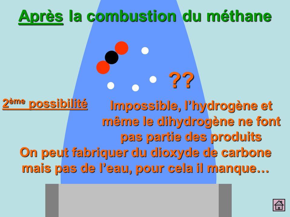 Après la combustion du méthane ?? Impossible, lhydrogène et même le dihydrogène ne font pas partie des produits 2 ème possibilité On peut fabriquer du