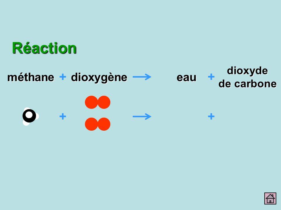 + + dioxyde de carbone eau + méthanedioxygène +Réaction